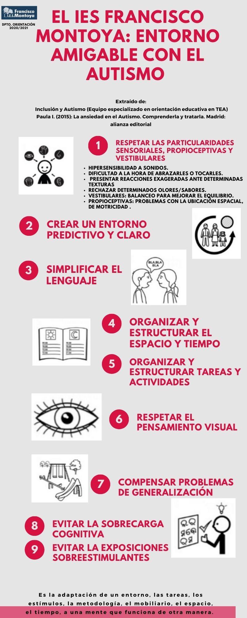 Presentación de la implantación de pictogramas en  el IES Francisco Montoya